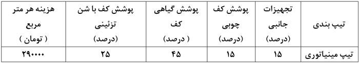 نمونه طراحی روف گاردن قیمت بام سبز ایرانی پرگولا